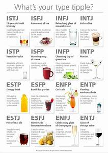 Personality Drink Types | Personality Club
