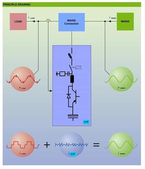 vfd wiring diagram load filter 30 wiring diagram images