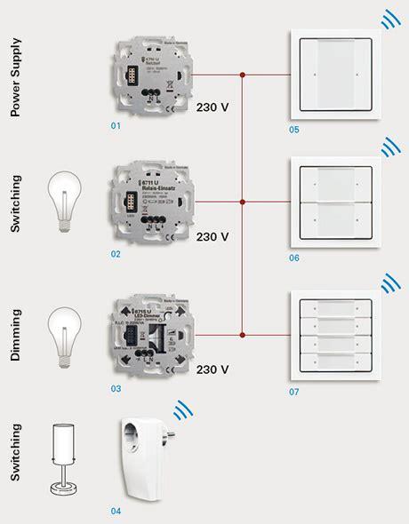 zigbee light switch zigbee light link busch jaeger de