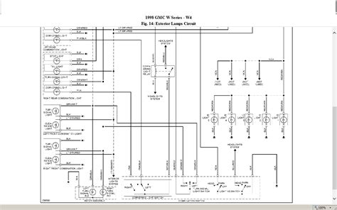 Looking For Wiring Diagram Gmc Isuzu Npr