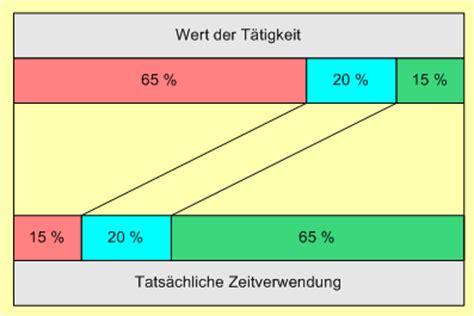 abc analyse berechnen lehrstuhl fml  der tum abc