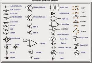 Basic Symbols Of Electronics
