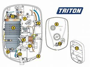 Shower Spares For Triton T80xr