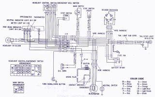 Honda Electrical Wiring Diagram Schematic