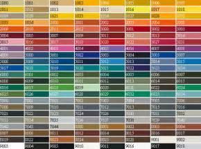 farbmuster wohnzimmer ral farben fenster pitir