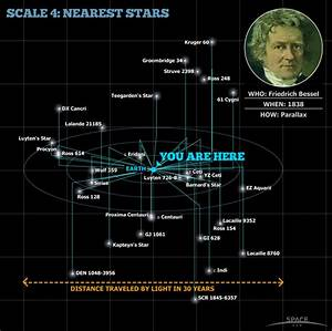 Nearest Solar System - Pics about space