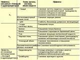 Федеральные стандарты по лечению гипертонической болезни