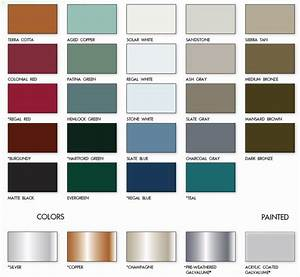 metal roof standing seam metal roof copper color With color steel roofing price list