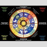 zodiac-pictures-for-kids