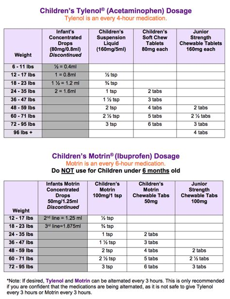frequently asked questions brighton pediatrics
