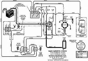 Basic Wiring Diagram For A Riding Mower : bilen utmerket mekanisme starter solenoid wiring diagram ~ A.2002-acura-tl-radio.info Haus und Dekorationen