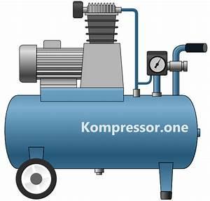 Welches öl Für Druckluft Kompressor : kompressor test vergleich wissen ~ Orissabook.com Haus und Dekorationen