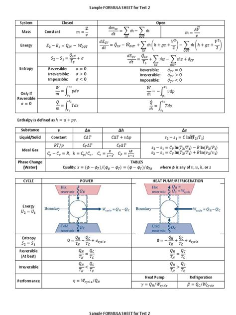 engineering physics equation sheet 2017 2018 2019 ford