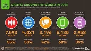 Digital in 2018: World's internet users pass the 4 billion ...