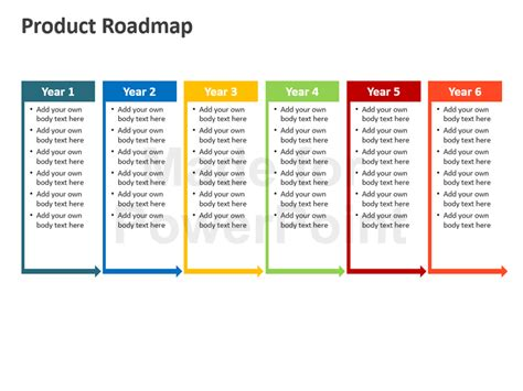 technology roadmap template product roadmap powerpoint template editable ppt