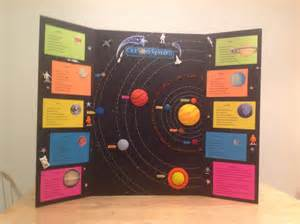 Solar System Science Project Ideas