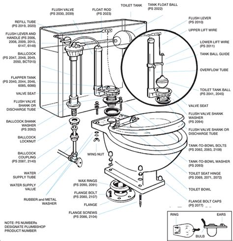 eljer toilet seat how to plumb shop