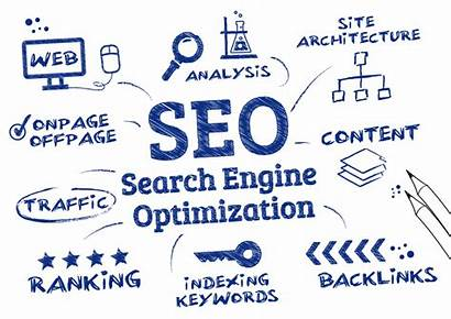 Engine Optimization Seo Marketing Results Company Website