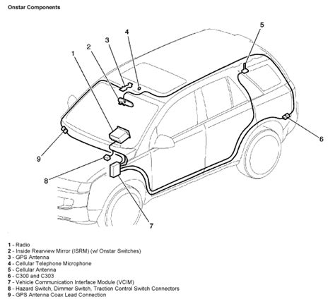 Light Wiring Diagram Chevy Equinox Auto