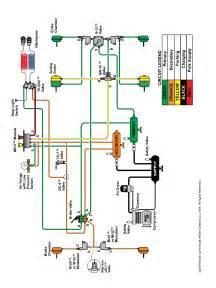 Truck Trailer Truck Trailer Air Brake Diagram