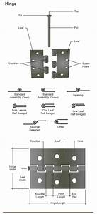 Parts Of A Door  Incl  Frame  Knob And Hinge Diagrams