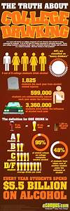 College Drinking | Alcohol Facts | Pinterest | College ...