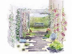 comment amenager un jardin tout en longueur With amenager un jardin en longueur