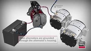 Borgwarner Delco Remy Genuine Parts 36si Brushless