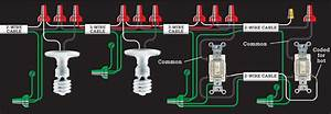 Circuit Maps - The Complete Guide To Wiring