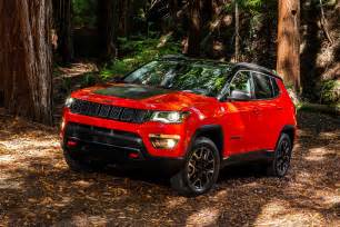 whats   road   jeep compass trailhawk