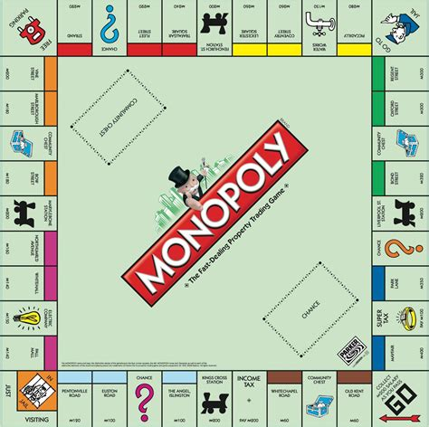 monopoly template creativity productivity diy monopoly board