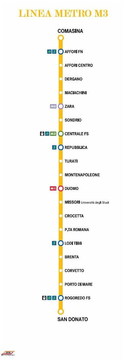 Milano Linea M3 Metropolitana Metro M2 Orari