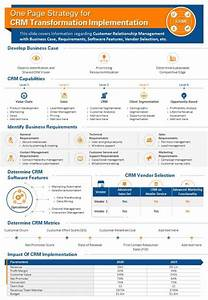 One Page Strategy For Crm Transformation Implementation