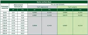 Comparatif Tarifs électricité : comparatif de tarifs d 39 lectricit page 2 ~ Medecine-chirurgie-esthetiques.com Avis de Voitures