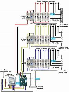 White Electronics 3 Phase Wiring Diagram Simple Hub Decoration Ideas Themes Sample Motive Blue