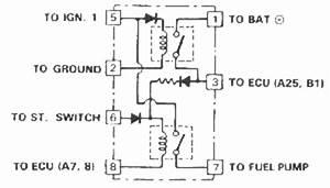 1991 Honda Civic Check Engine Light Codes Car Just Dies Then Runs 5 Min Later Honda Tech