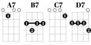 Ukulele 7th Chords  With Images