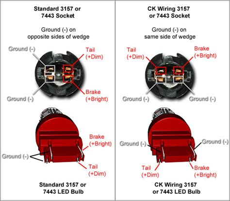 Need Help Led Tail Light Bulbs Blazer Forum Chevy