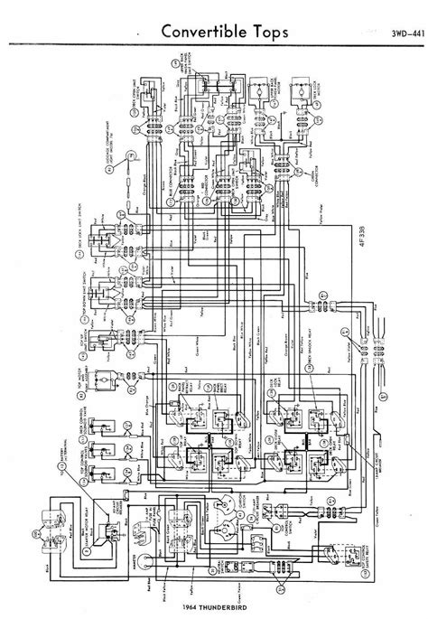 Convertible Tops Wiring Diagram Ford Thunderbird