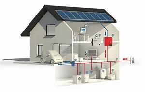Solaranlage Einfamilienhaus Kosten : photovoltaikwissen wie funktioniert photovoltaik pv abc ~ Lizthompson.info Haus und Dekorationen