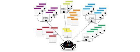 Google чому не всі адреси в Sitemap потрапляють в індекс