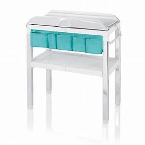 Petite Table A Langer : qui a la table a langer spa de inglesina ~ Teatrodelosmanantiales.com Idées de Décoration