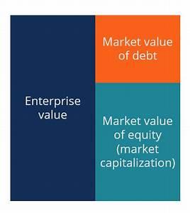 Enterprise Value Berechnen : market capitalization learn about market cap how to calculate it ~ Themetempest.com Abrechnung