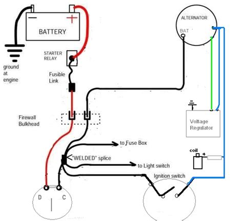 Bulkhead Wiring Fusible Link Questions For Bodies Only
