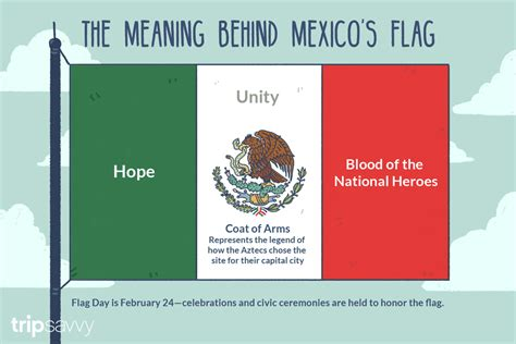 history  meaning   mexican flag