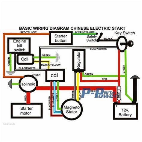 Hensim 70cc Atv Wiring Diagram by Electrics Wiring Harness Coil Cdi Assembly 50 70