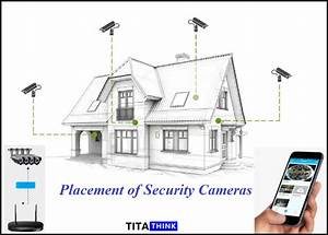 Home Security Camera Placement Tips