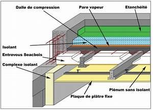 toiture terrasse traitez le pont thermique et le point With type d isolation maison 3 toit terrasse de maison container isolation et etancheite