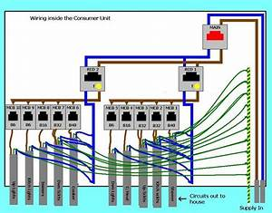 Replacing The Consumer Unit In 2019