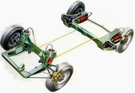 car suspension system legend golf cart wiring diagram legend get wiring